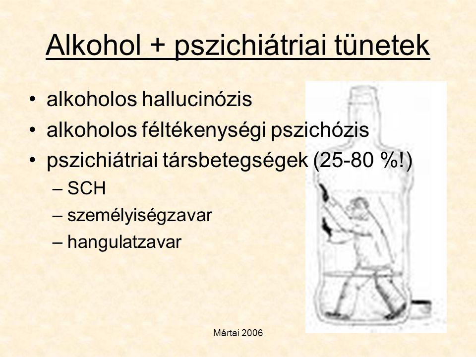 Mártai 2006 Alkohol + pszichiátriai tünetek •alkoholos hallucinózis •alkoholos féltékenységi pszichózis •pszichiátriai társbetegségek (25-80 %!) –SCH
