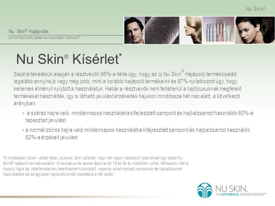 Nu Skin ® Hajápolás LÁTHATÓAN FIATALOSABB HAJ MINDÖSSZE 7 NAP ALATT Nu Skin ® Nu Skin ® Kísérlet * Saját értékelésük alapján a résztvevők 96%-a ítélte