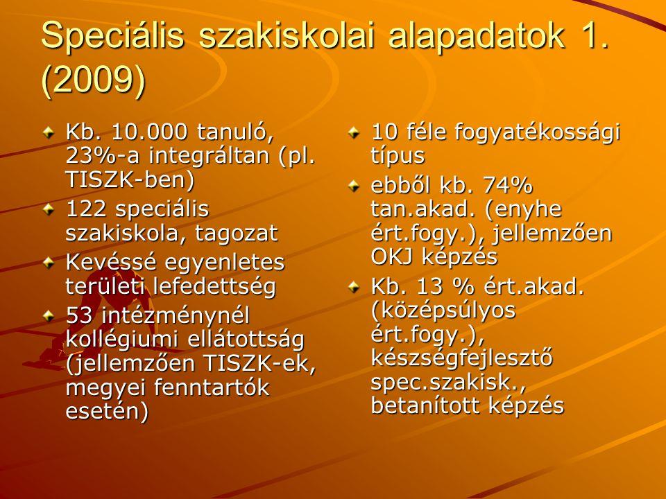 Speciális szakiskolai alapadatok 1. (2009) Kb. 10.000 tanuló, 23%-a integráltan (pl. TISZK-ben) 122 speciális szakiskola, tagozat Kevéssé egyenletes t