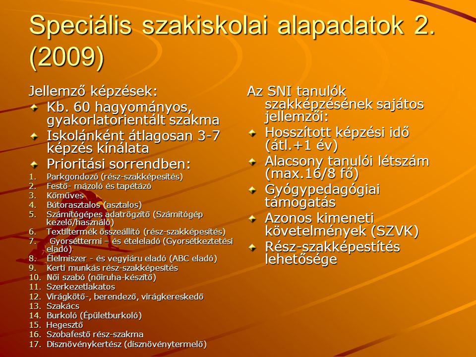 Speciális szakiskolai alapadatok 2. (2009) Jellemző képzések: Kb. 60 hagyományos, gyakorlatorientált szakma Iskolánként átlagosan 3-7 képzés kínálata
