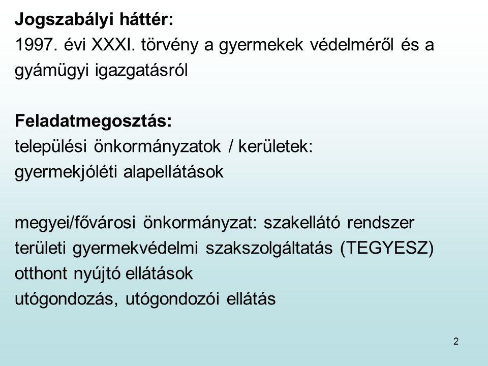 2 Jogszabályi háttér: 1997. évi XXXI.