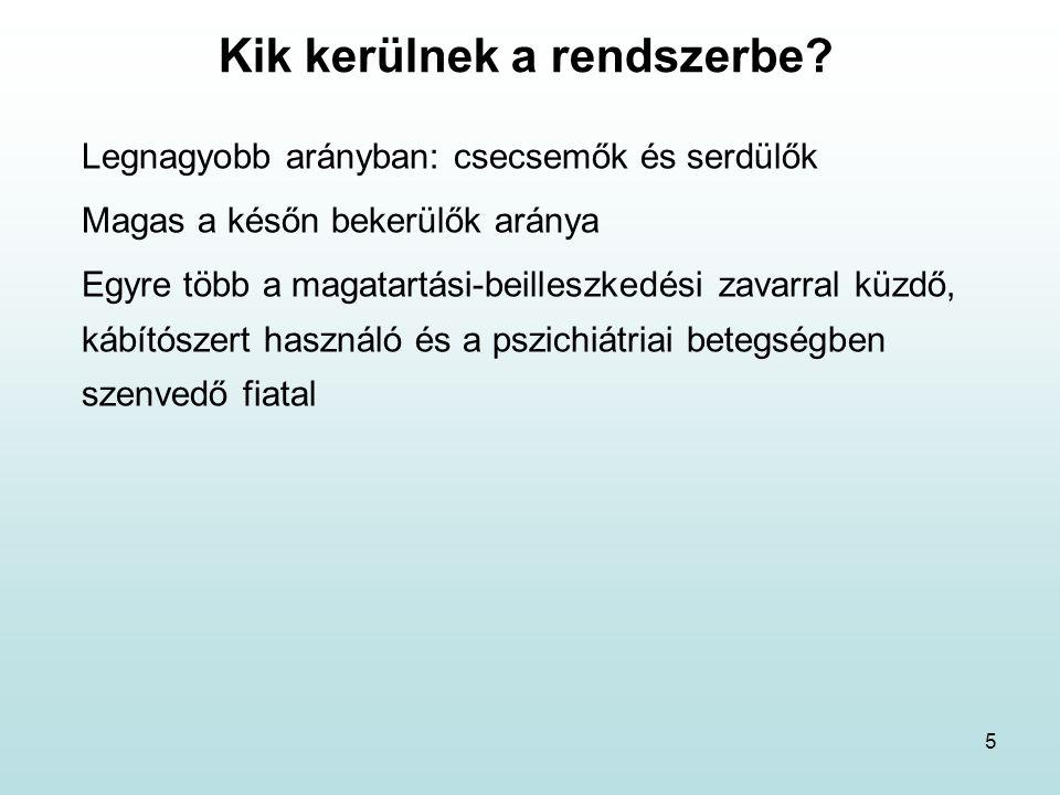 6 Fővárosi intézményrendszer: differenciált ellátások GyermekotthonEgészségügyi gyermekotth.