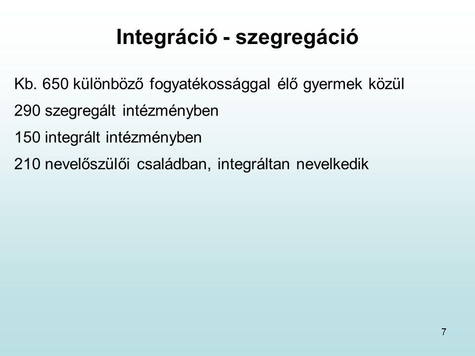 7 Integráció - szegregáció Kb. 650 különböző fogyatékossággal élő gyermek közül 290 szegregált intézményben 150 integrált intézményben 210 nevelőszülő