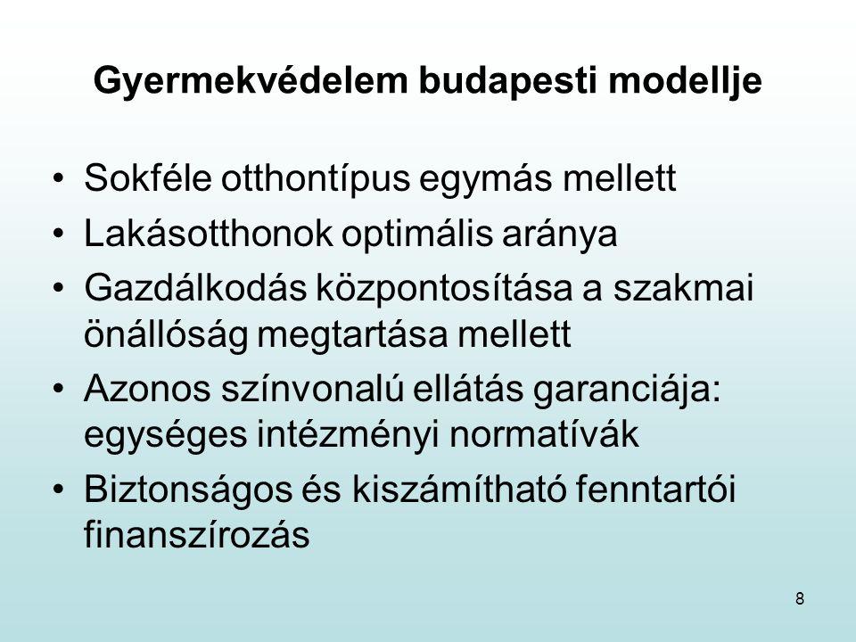 Gyermekvédelem budapesti modellje •Sokféle otthontípus egymás mellett •Lakásotthonok optimális aránya •Gazdálkodás központosítása a szakmai önállóság