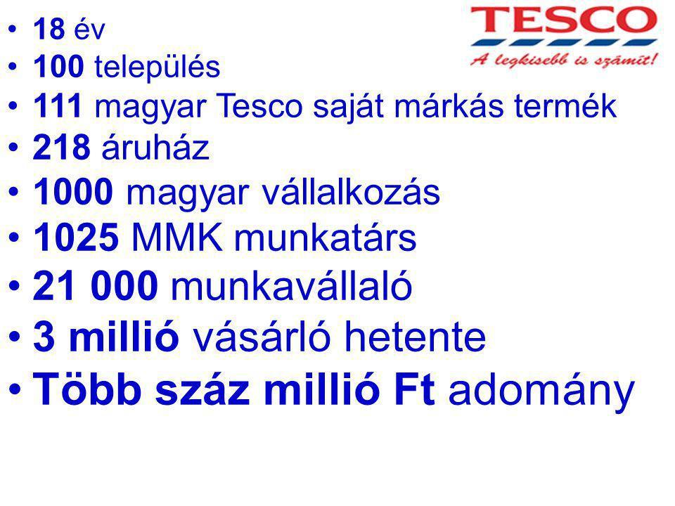 •18 év •100 település •111 magyar Tesco saját márkás termék •218 áruház •1000 magyar vállalkozás •1025 MMK munkatárs •21 000 munkavállaló •3 millió vá