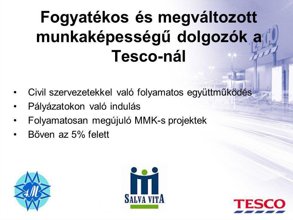 """Befogadó Közösség program A program célja: A """"Befogadó Közösség egy úttörő kezdeményezés a magyarországi kiskereskedelemben, a mindennapok részévé szeretnénk tenni a fogyatékkal élők foglalkoztatását, példát mutatva ezzel a közösség, a vásárlóink, és versenytársaink számára."""