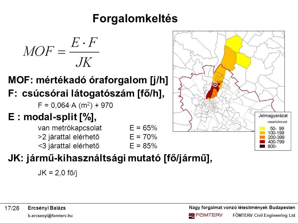 Nagy forgalmat vonzó létesítmények Budapesten FŐMTERV Civil Engineering Ltd Ercsényi Balázs b.ercsenyi@fomterv.hu 17/26 Forgalomkeltés MOF: mértékadó óraforgalom [j/h] F: csúcsórai látogatószám [fő/h], F = 0,064·A (m 2 ) + 970 E : modal-split [%], van metrókapcsolat E = 65% >2 járattal elérhető E = 70% <3 járattal elérhető E = 85% JK: jármű-kihasználtsági mutató [fő/jármű], JK = 2,0 fő/j