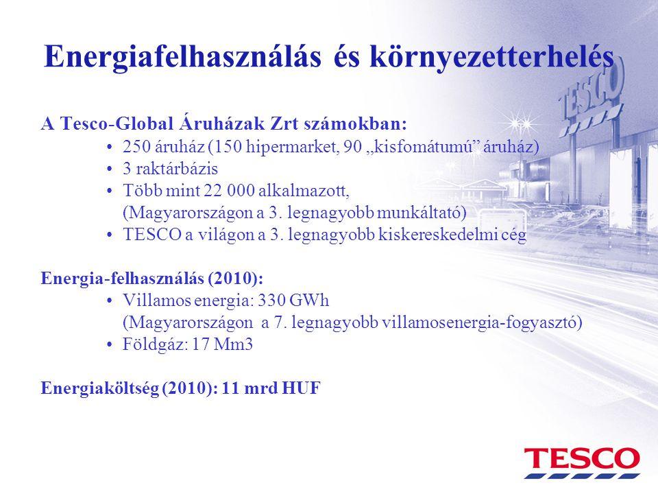 """Energiafelhasználás és környezetterhelés A Tesco-Global Áruházak Zrt számokban: •250 áruház (150 hipermarket, 90 """"kisfomátumú"""" áruház) •3 raktárbázis"""