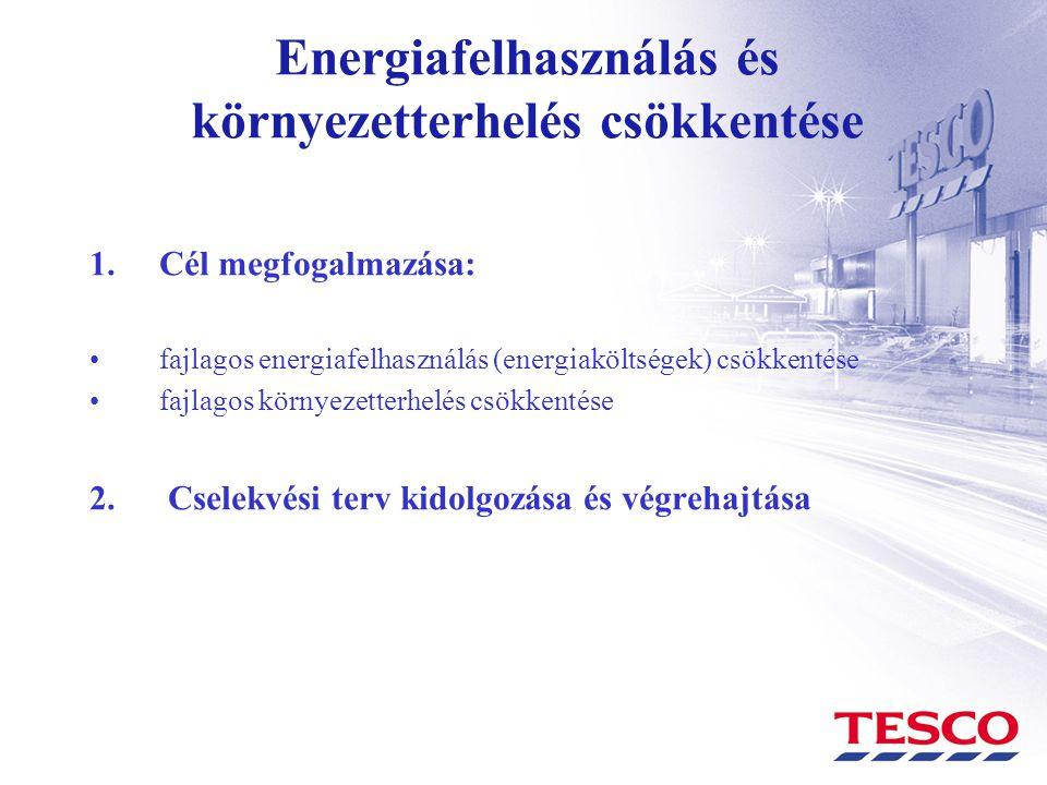 Energiafelhasználás és környezetterhelés csökkentése 1.Cél megfogalmazása: •fajlagos energiafelhasználás (energiaköltségek) csökkentése •fajlagos körn