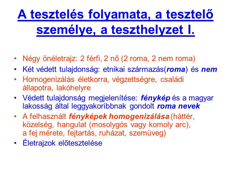 A tesztelés folyamata, a tesztelő személye, a teszthelyzet I. •Négy önéletrajz: 2 férfi, 2 nő (2 roma, 2 nem roma) •Két védett tulajdonság: etnikai sz