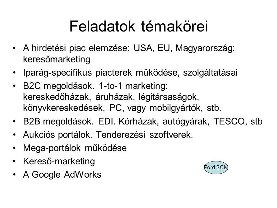 Feladatok témakörei •A hirdetési piac elemzése: USA, EU, Magyarország; keresőmarketing •Iparág-specifikus piacterek működése, szolgáltatásai •B2C megoldások.