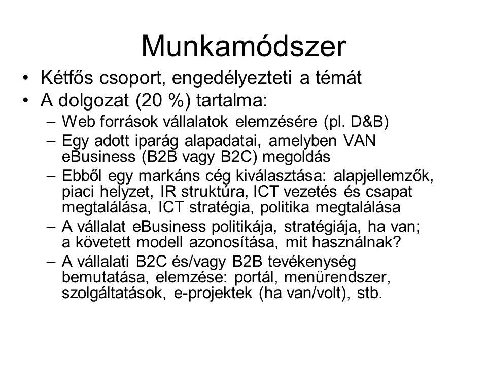 Munkamódszer •Kétfős csoport, engedélyezteti a témát •A dolgozat (20 %) tartalma: –Web források vállalatok elemzésére (pl. D&B) –Egy adott iparág alap