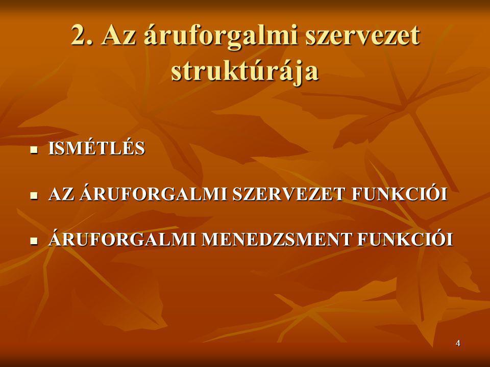 5 ISMÉTLÉS  Decentralizált beszerzés  Centralizált beszerzés
