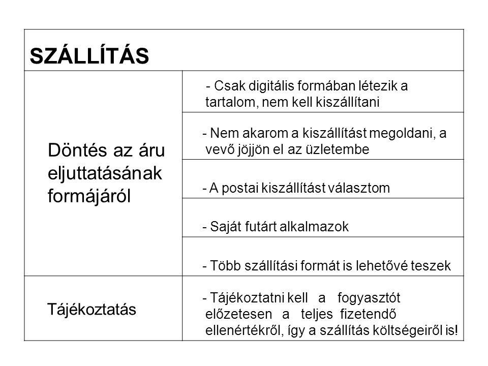 FIZETÉS A fizetés formáiról való döntés - Mikrofizetési lehetőségek: emelet díjas SMS- ben való fizetés - Bankkártyás, online fizetés, készpénzes fizetés Szerződéskötés a bankkártyás fizetés biztosításához - Felkeresni azokat a magyarországi bankokat, amelyek biztosítják az online bankkártya-elfogadás lehetőségét - Felkeresni azokat a szolgáltatókat, amelyek biztosítják az emelt díjas SMS vagy telefonhívás elfogadásának lehetőségét
