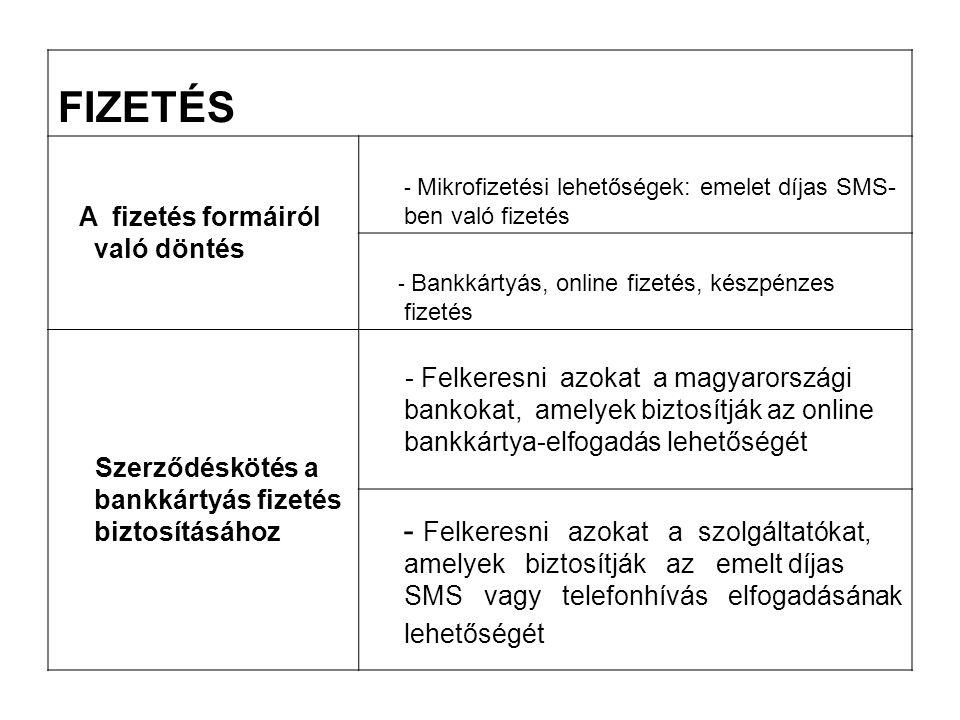 FIZETÉS A fizetés formáiról való döntés - Mikrofizetési lehetőségek: emelet díjas SMS- ben való fizetés - Bankkártyás, online fizetés, készpénzes fize