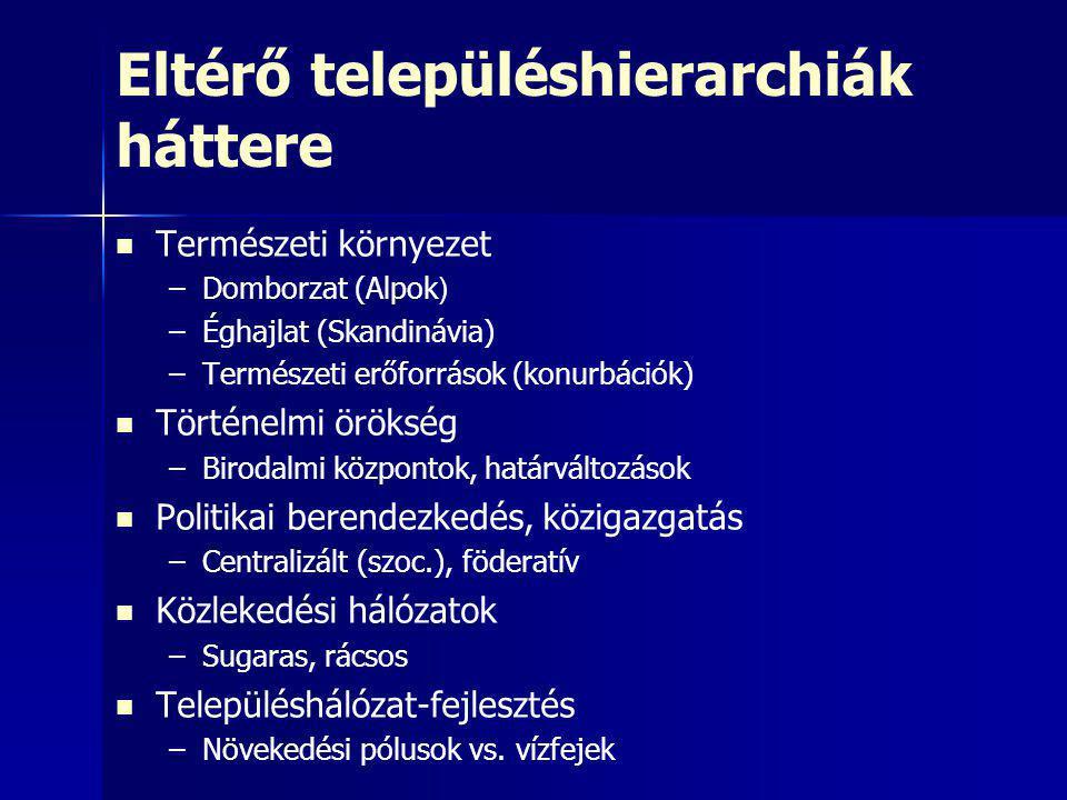 Eltérő településhierarchiák háttere   Természeti környezet – –Domborzat (Alpok ) – –Éghajlat (Skandinávia) – –Természeti erőforrások (konurbációk)   Történelmi örökség – –Birodalmi központok, határváltozások   Politikai berendezkedés, közigazgatás – –Centralizált (szoc.), föderatív   Közlekedési hálózatok – –Sugaras, rácsos   Településhálózat-fejlesztés – –Növekedési pólusok vs.