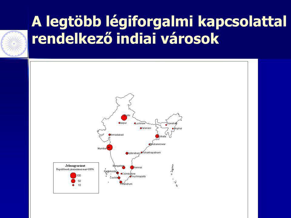 A legtöbb légiforgalmi kapcsolattal rendelkező indiai városok