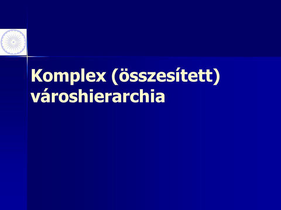 Komplex (összesített) városhierarchia