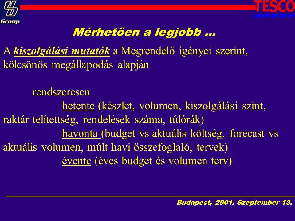 Budapest, 2001.Szeptember 13. Mérhetően a legjobb...