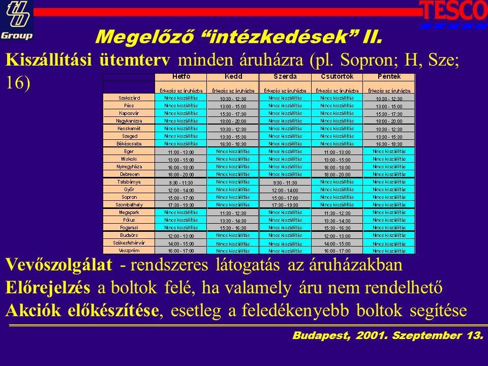 Budapest, 2001.Szeptember 13. Megelőző intézkedések II.