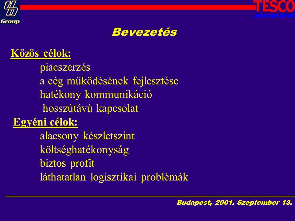 Budapest, 2001.Szeptember 13. Amire szükség van...