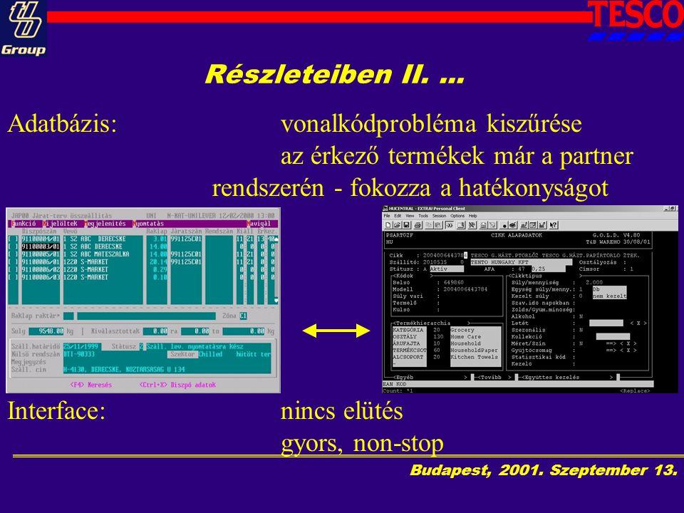 Budapest, 2001.Szeptember 13. Részleteiben III....