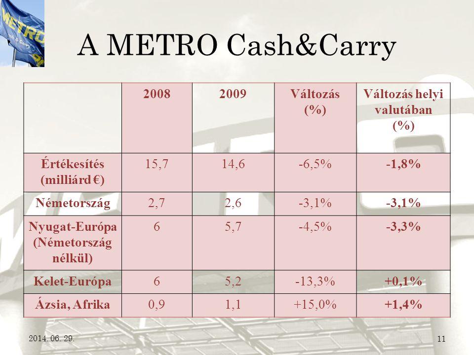 A METRO Cash&Carry 20082009Változás (%) Változás helyi valutában (%) Értékesítés (milliárd €) 15,714,6-6,5%-1,8% Németország2,72,6-3,1% Nyugat-Európa