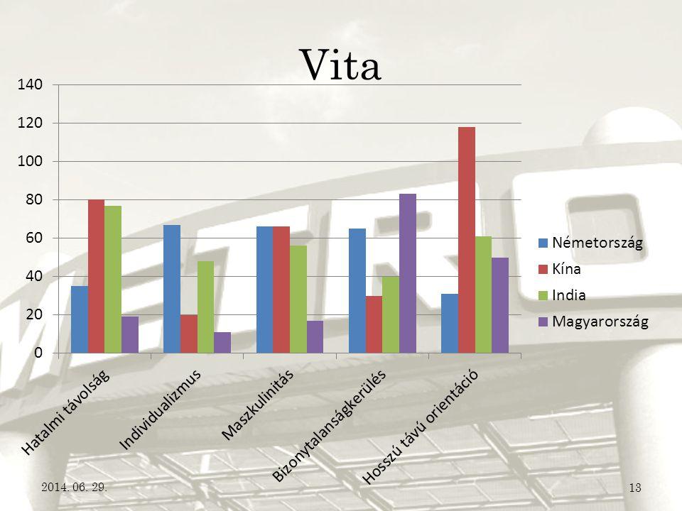 Vita 2014. 06. 29.13
