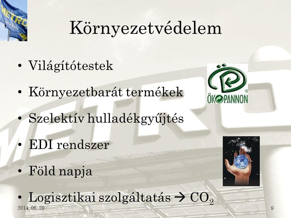 Környezetvédelem • Világítótestek • Környezetbarát termékek • Szelektív hulladékgyűjtés • EDI rendszer • Föld napja • Logisztikai szolgáltatás  CO 2