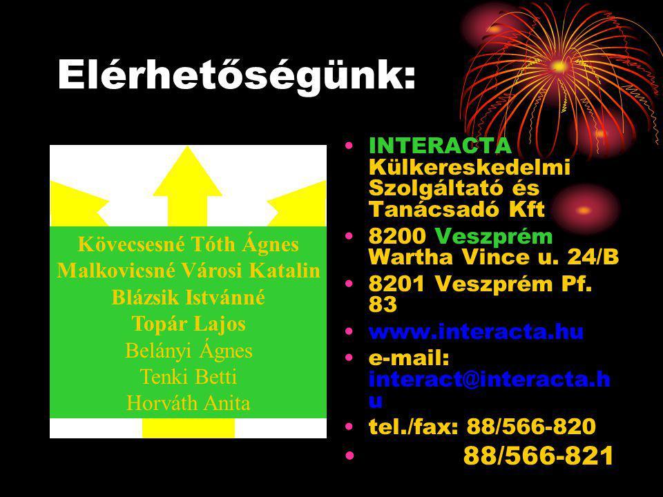 Elérhetőségünk: •INTERACTA Külkereskedelmi Szolgáltató és Tanácsadó Kft •8200 Veszprém Wartha Vince u. 24/B •8201 Veszprém Pf. 83 •www.interacta.hu •e