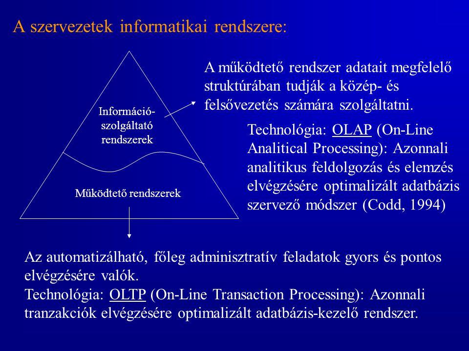 A szervezetek informatikai rendszere: Információ- szolgáltató rendszerek Működtető rendszerek Az automatizálható, főleg adminisztratív feladatok gyors