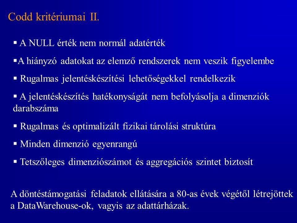 Codd kritériumai II.  A NULL érték nem normál adatérték  A hiányzó adatokat az elemző rendszerek nem veszik figyelembe  Rugalmas jelentéskészítési