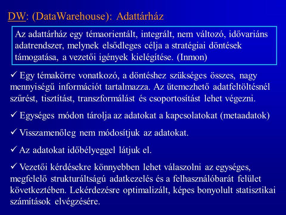 DW: (DataWarehouse): Adattárház Az adattárház egy témaorientált, integrált, nem változó, idővariáns adatrendszer, melynek elsődleges célja a stratégia