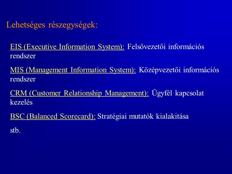 Lehetséges részegységek: EIS (Executive Information System): Felsővezetői információs rendszer MIS (Management Information System): Középvezetői infor