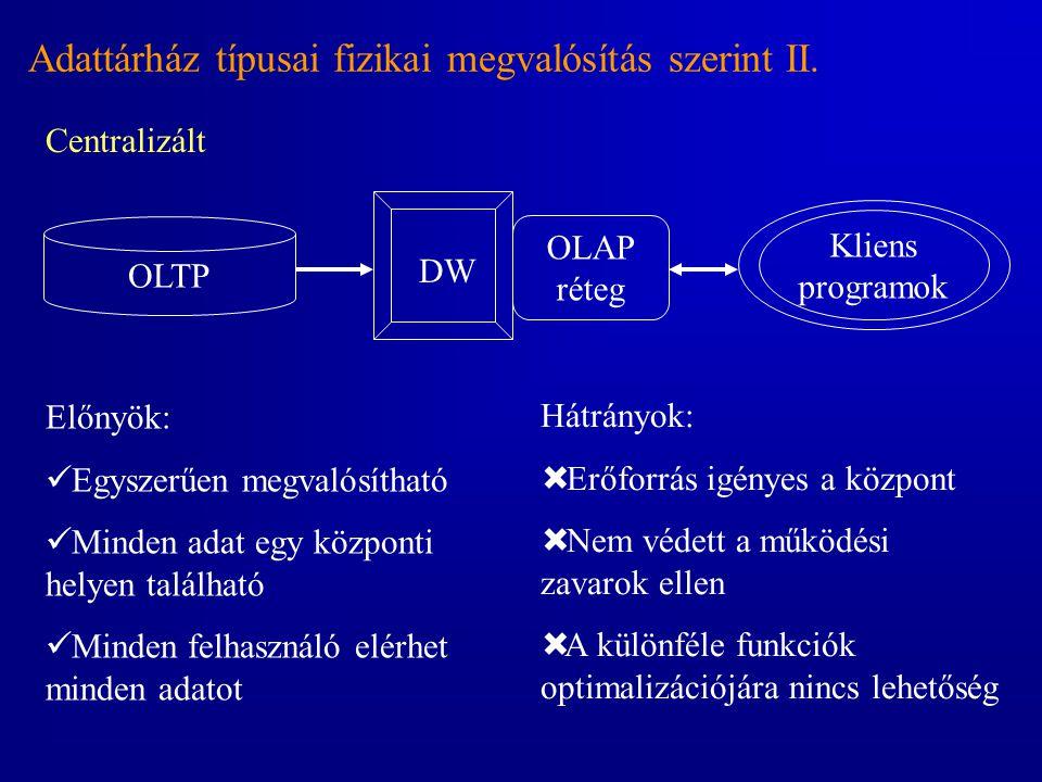 Adattárház típusai fizikai megvalósítás szerint II. Centralizált OLTP OLAP réteg DW Kliens programok Előnyök:  Egyszerűen megvalósítható  Minden ada