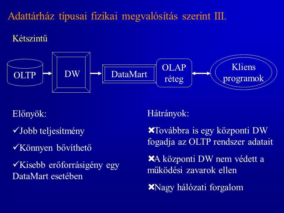 Adattárház típusai fizikai megvalósítás szerint III. Kétszintű Előnyök:  Jobb teljesítmény  Könnyen bővíthető  Kisebb erőforrásigény egy DataMart e