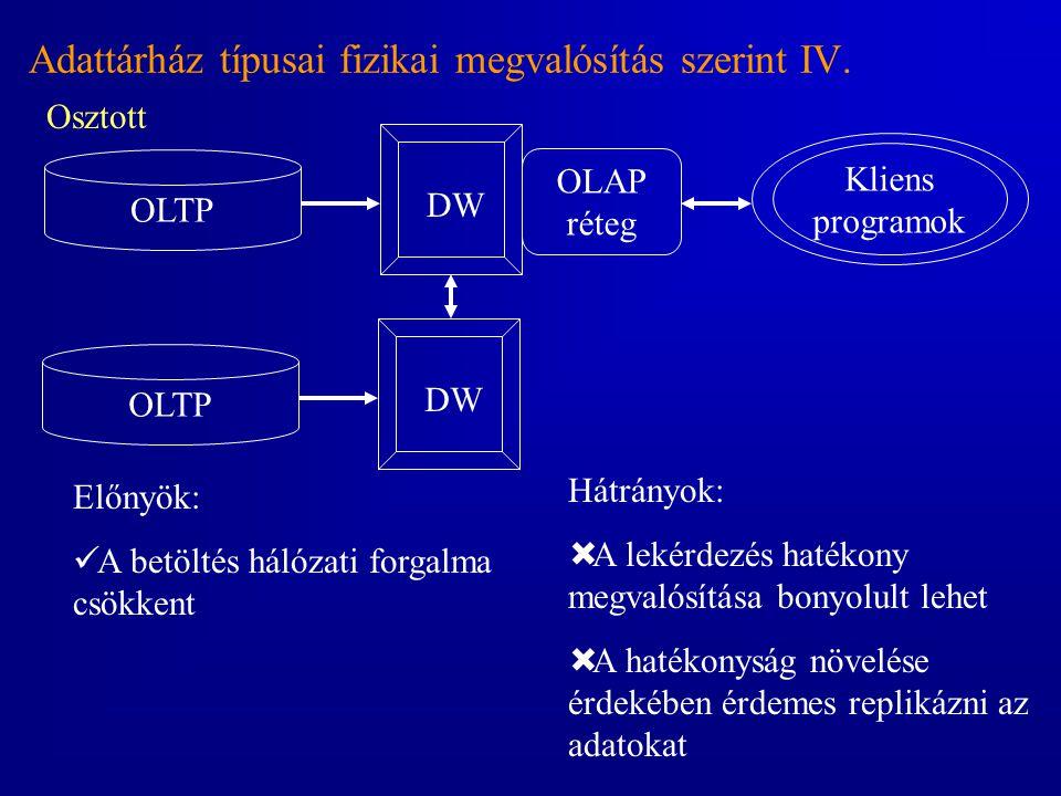 Adattárház típusai fizikai megvalósítás szerint IV. Osztott Előnyök:  A betöltés hálózati forgalma csökkent Hátrányok:  A lekérdezés hatékony megval