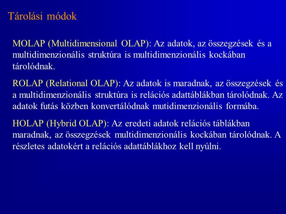 Tárolási módok MOLAP (Multidimensional OLAP): Az adatok, az összegzések és a multidimenzionális struktúra is multidimenzionális kockában tárolódnak. R