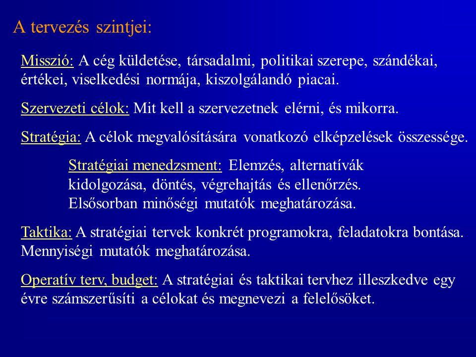 Codd kritériumai II.