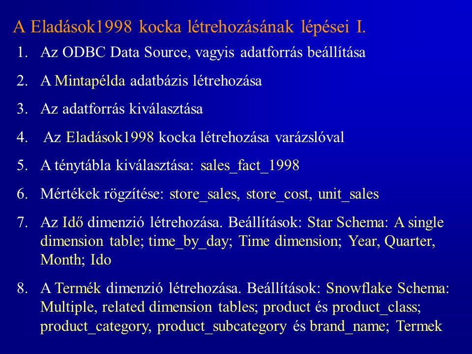 A Eladások1998 kocka létrehozásának lépései I. 1.Az ODBC Data Source, vagyis adatforrás beállítása 2.A Mintapélda adatbázis létrehozása 3.Az adatforrá