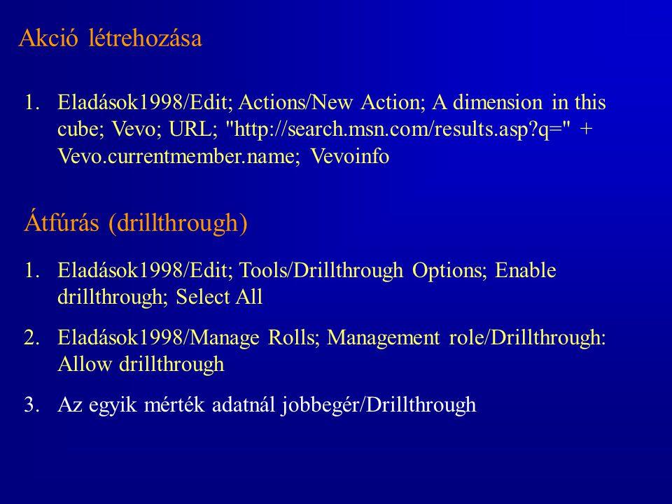 Akció létrehozása 1.Eladások1998/Edit; Actions/New Action; A dimension in this cube; Vevo; URL;