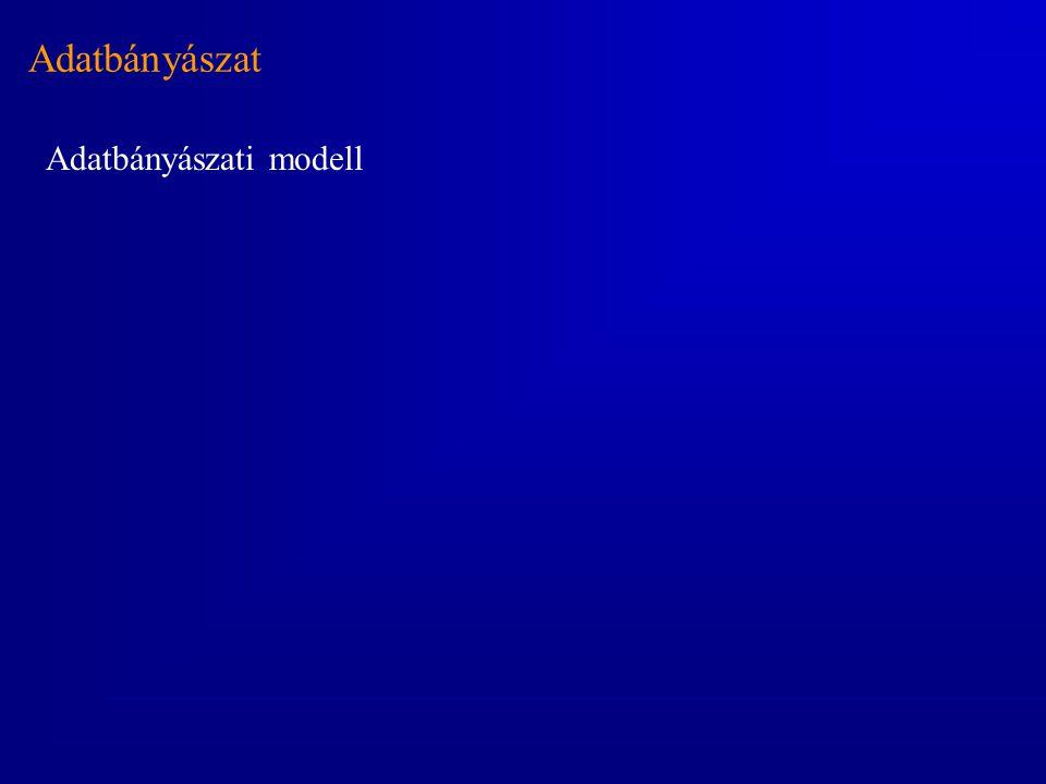 Adatbányászati modell