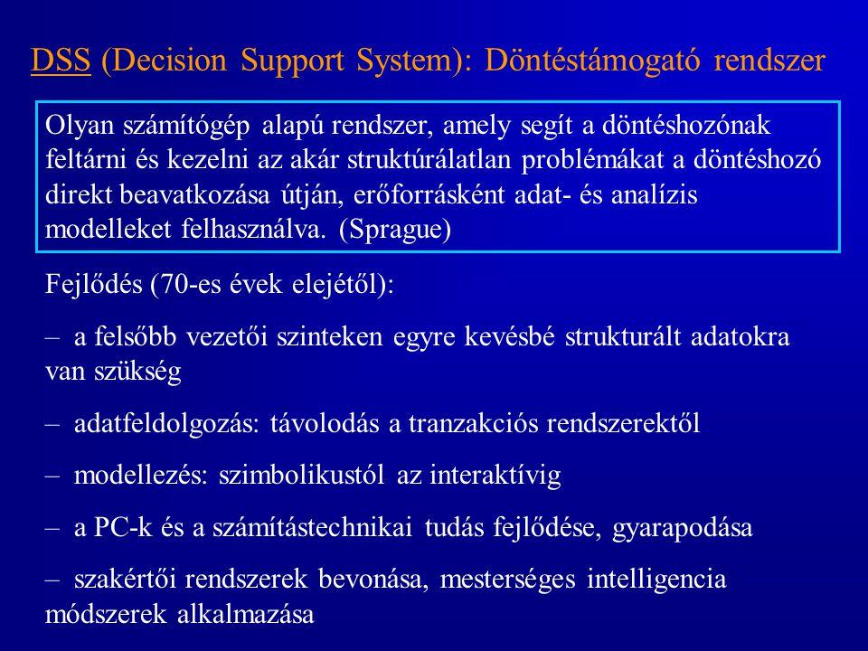 A döntéstámogatás (üzleti intelligencia) megvalósítása Microsoft termékekkel Forrás adatok: - RDBMS - Táblázatkezelő - dBase - ERP - … DTS Relációsadatraktár SQL Server 2000 Office XP Analysis Services OLAPkockák Standard jelentések, ad-hoc elemzések Adatgyűjtés, egységesítés