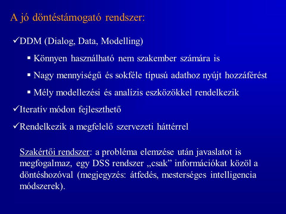 A jó döntéstámogató rendszer:  DDM (Dialog, Data, Modelling)  Könnyen használható nem szakember számára is  Nagy mennyiségű és sokféle típusú adath