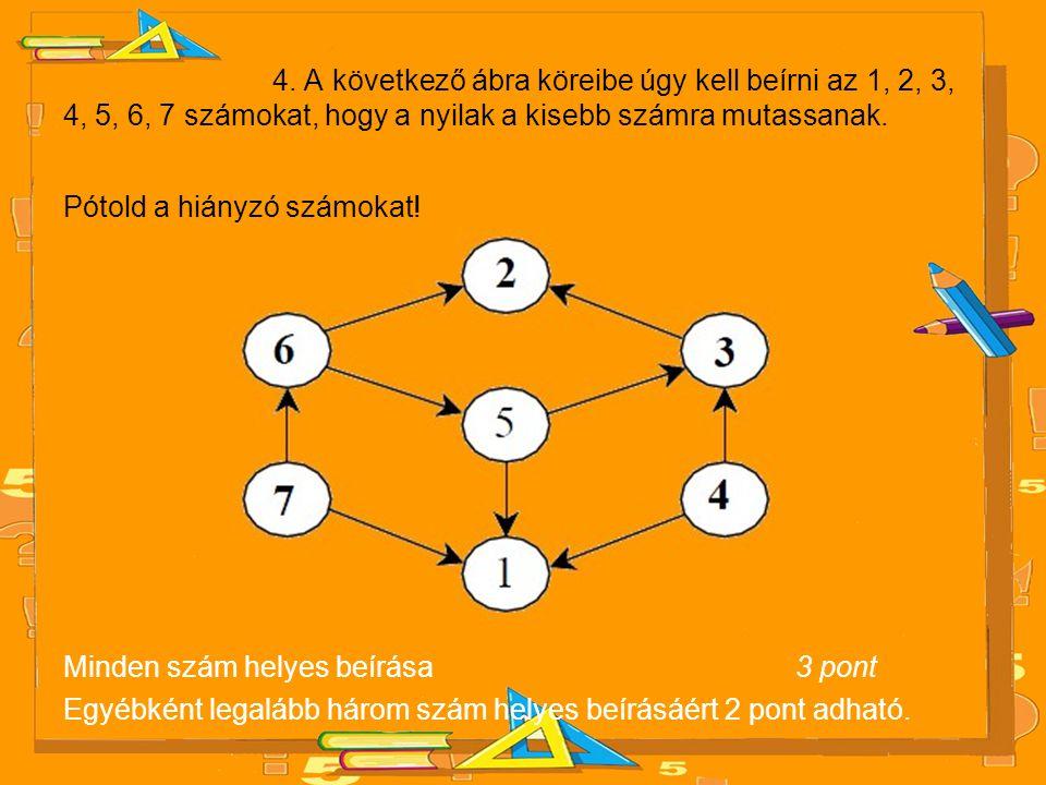 4. A következő ábra köreibe úgy kell beírni az 1, 2, 3, 4, 5, 6, 7 számokat, hogy a nyilak a kisebb számra mutassanak. Pótold a hiányzó számokat! Mind