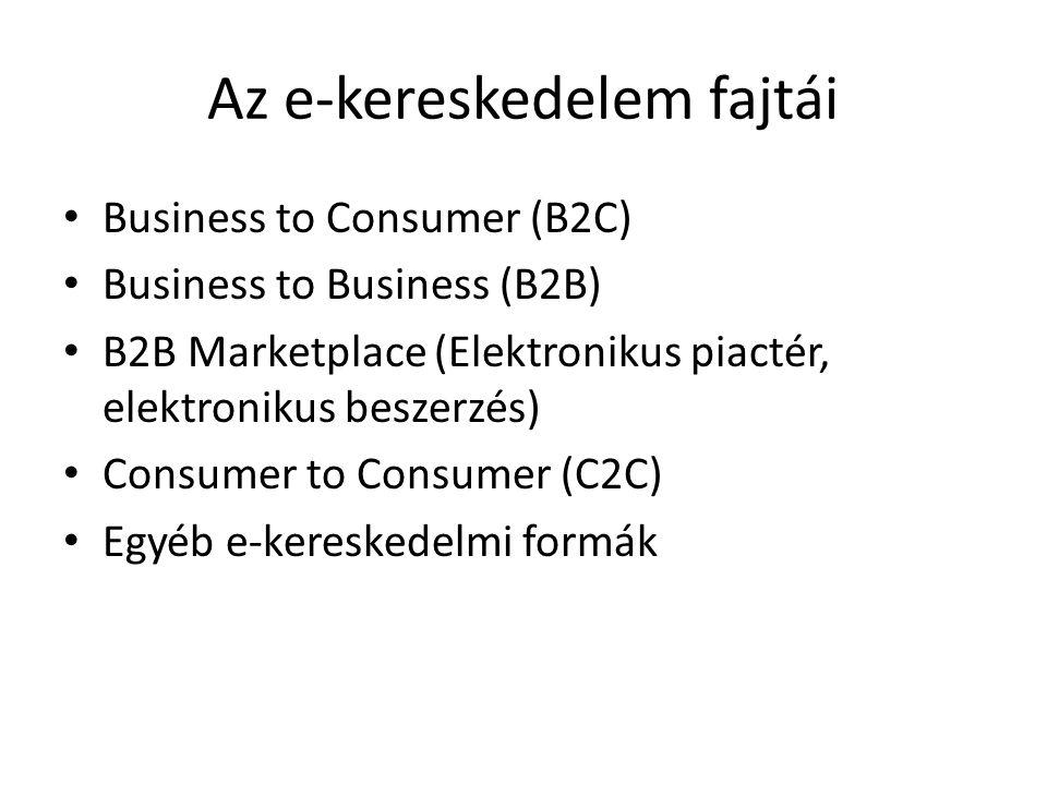 Az e-kereskedelem fajtái • Business to Consumer (B2C) • Business to Business (B2B) • B2B Marketplace (Elektronikus piactér, elektronikus beszerzés) •