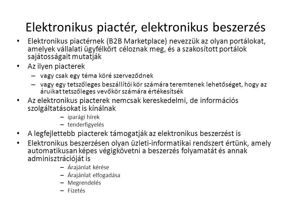 Elektronikus piactér, elektronikus beszerzés • Elektronikus piactérnek (B2B Marketplace) nevezzük az olyan portálokat, amelyek vállalati ügyfélkört cé