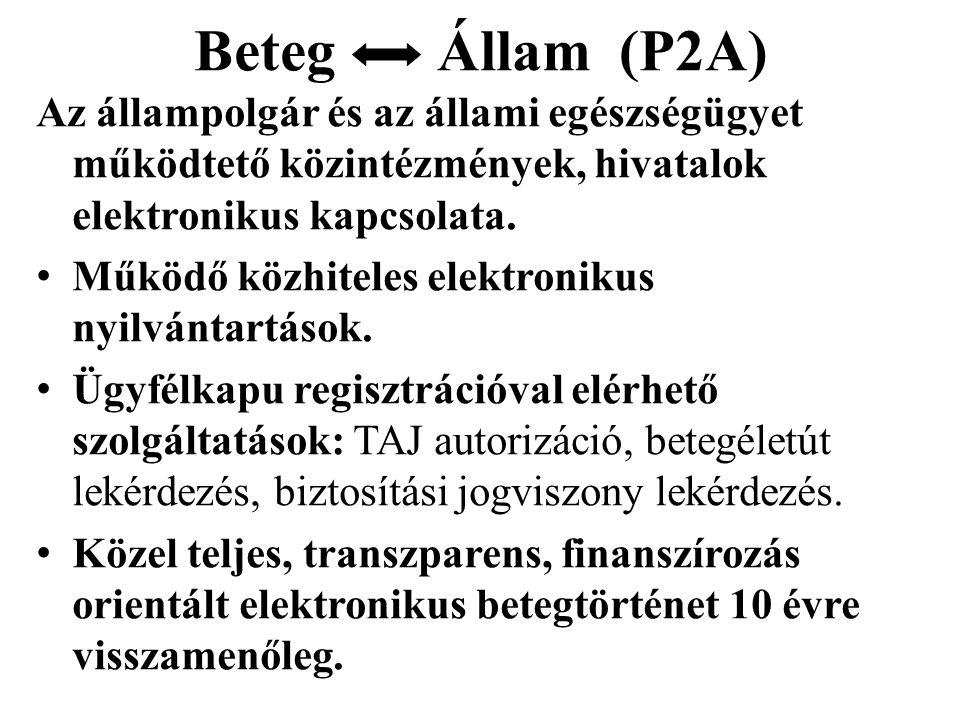 Beteg Állam (P2A) Az állampolgár és az állami egészségügyet működtető közintézmények, hivatalok elektronikus kapcsolata. • Működő közhiteles elektroni