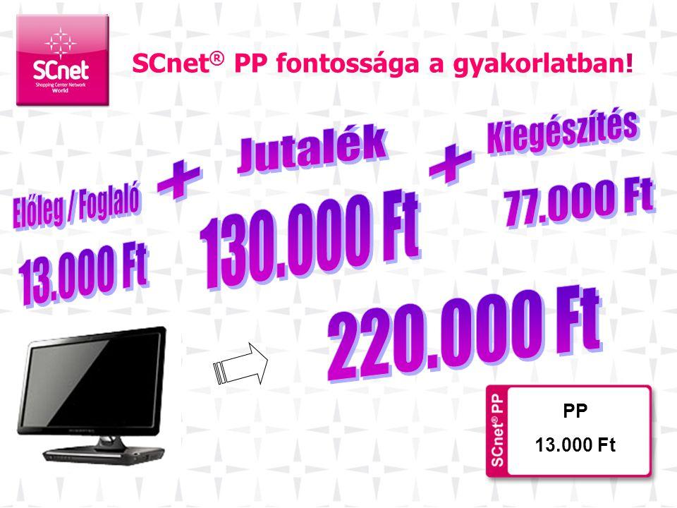 A jutalék és a foglaló felhasználása a vásárláshoz Az utalványt az alábbi módon fizeted ki: Felhasználod a foglalót: 13.000.-Ft Felhasználod a kp-t és