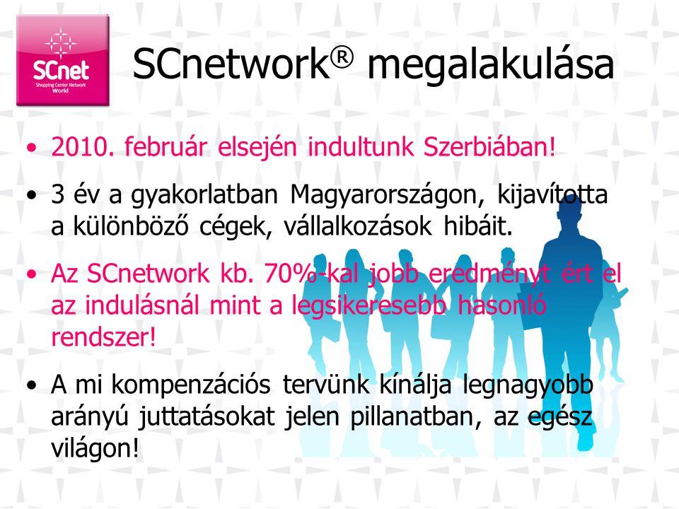 SCnetwork ® Magyarország Kft. •E-mail: iroda@scnethu.com iroda@scnethu.com •Cim: www.scnethu.com Bank: CIB bank Adosz: 23276107-2-13, CJSz: 13-09-1455